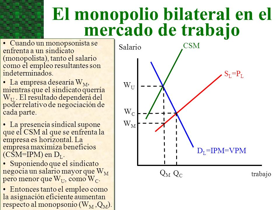 El monopolio bilateral en el mercado de trabajo
