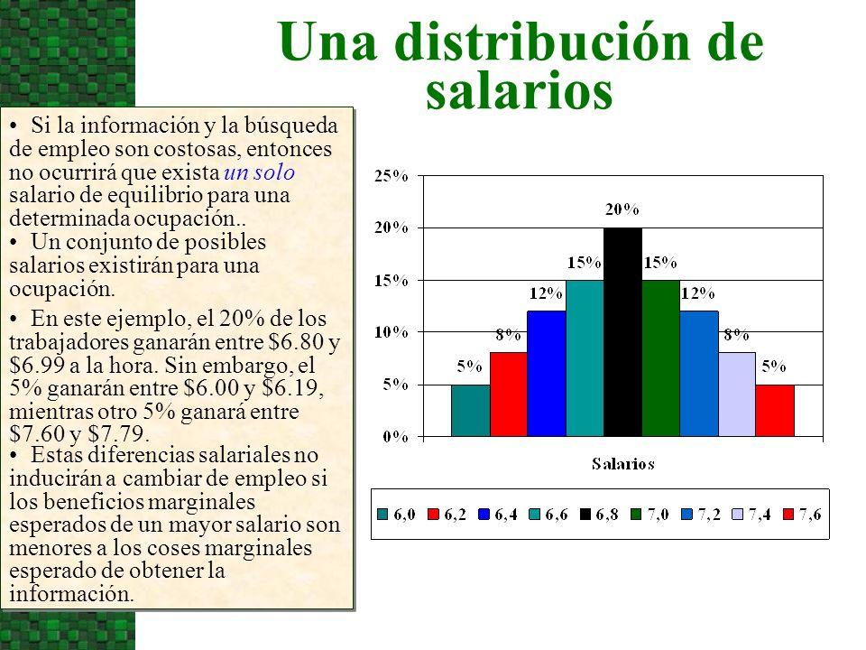 Una distribución de salarios