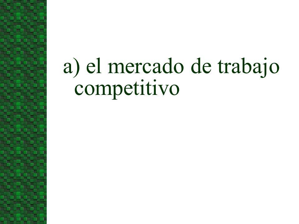 a) el mercado de trabajo competitivo