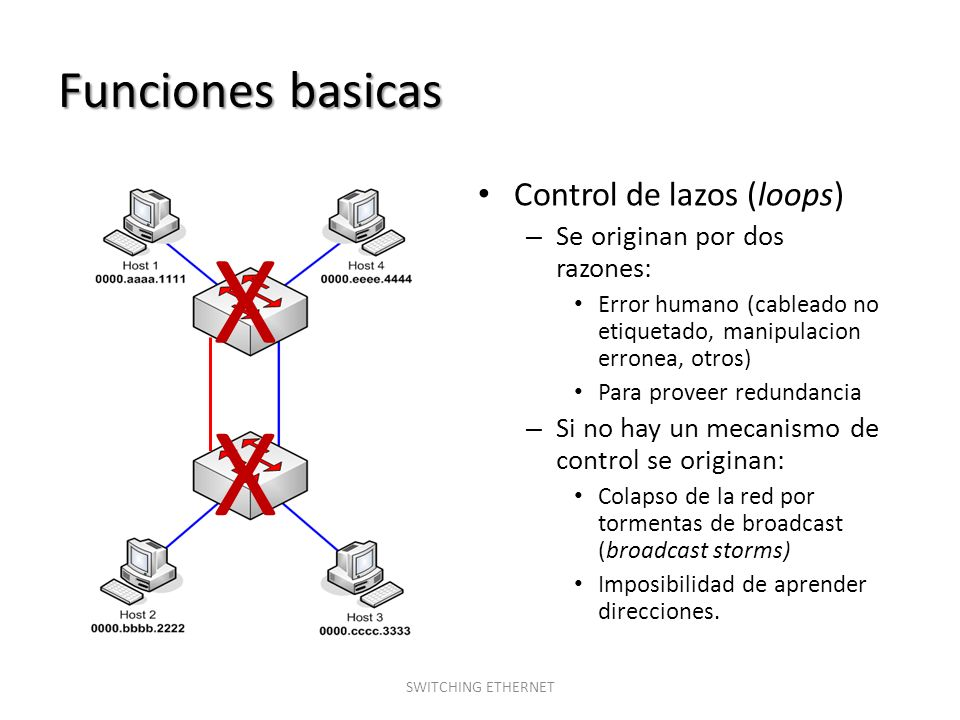 X X Funciones basicas Control de lazos (loops)