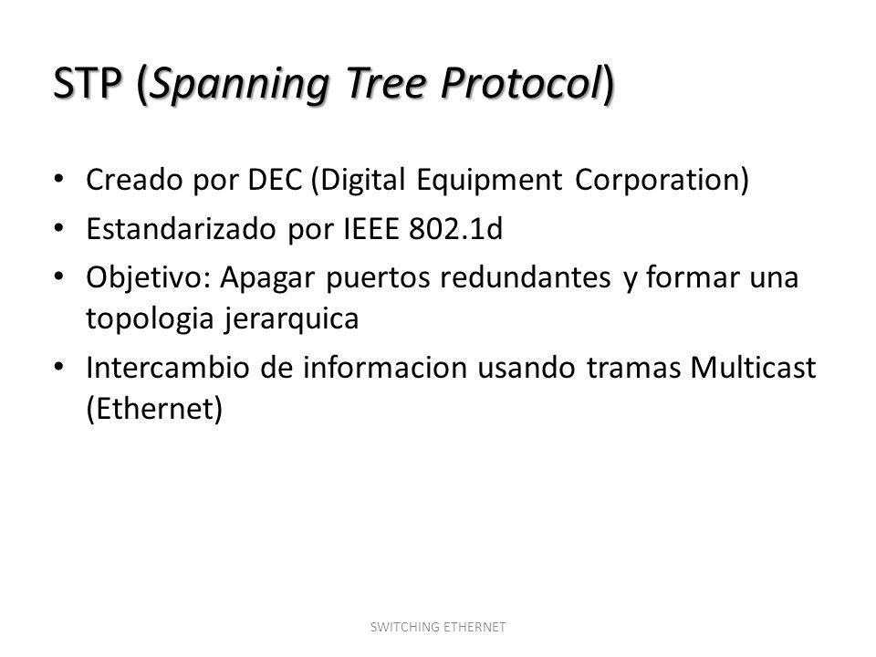 STP (Spanning Tree Protocol)