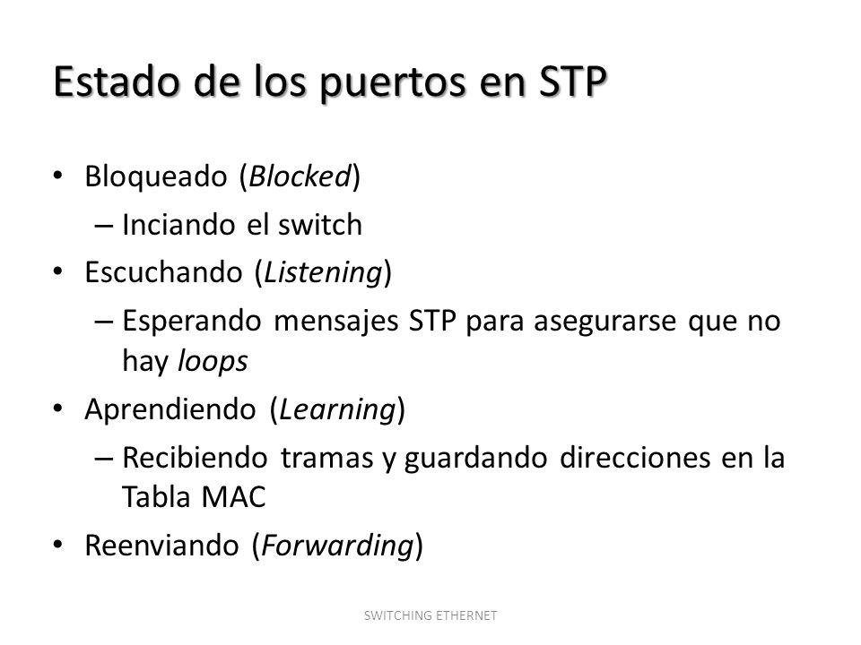 Estado de los puertos en STP