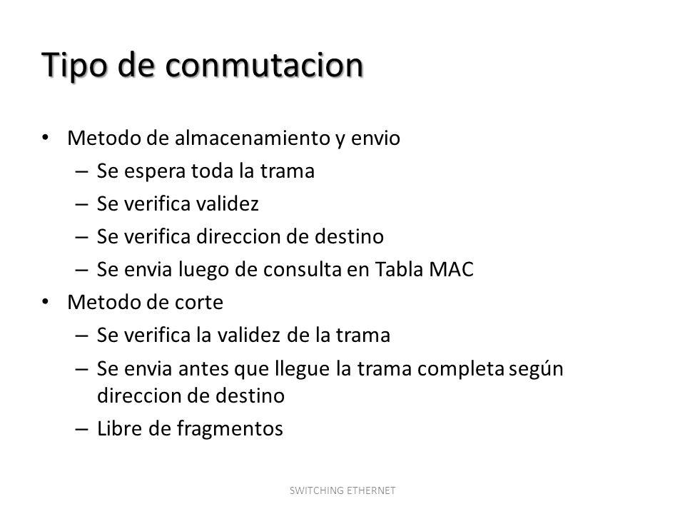 Tipo de conmutacion Metodo de almacenamiento y envio