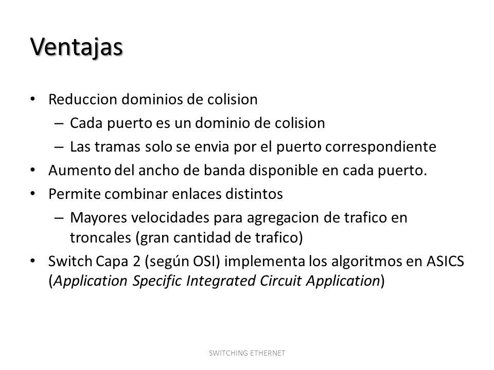 Ventajas Reduccion dominios de colision