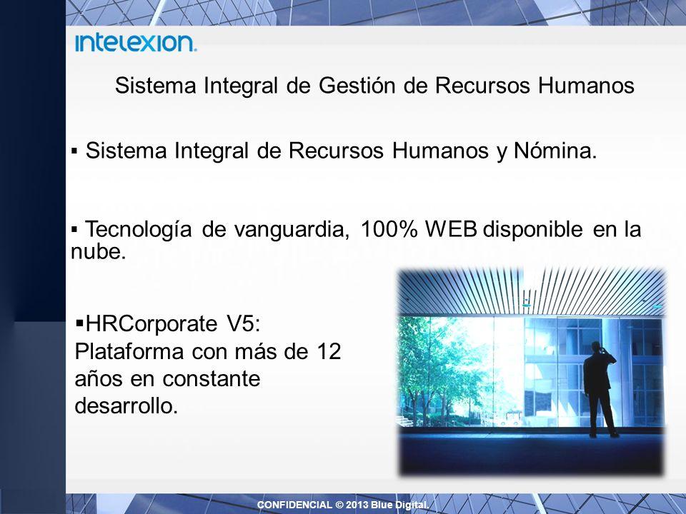 Sistema Integral de Gestión de Recursos Humanos