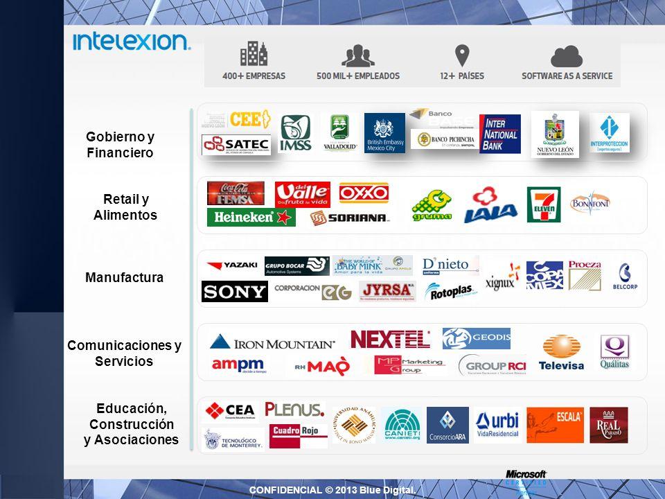 Educación, Construcción CONFIDENCIAL © 2013 Blue Digital.