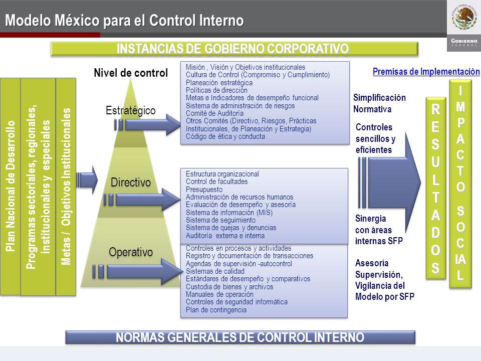 Modelo México para el Control Interno