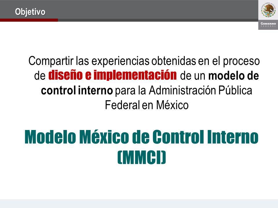 Modelo México de Control Interno