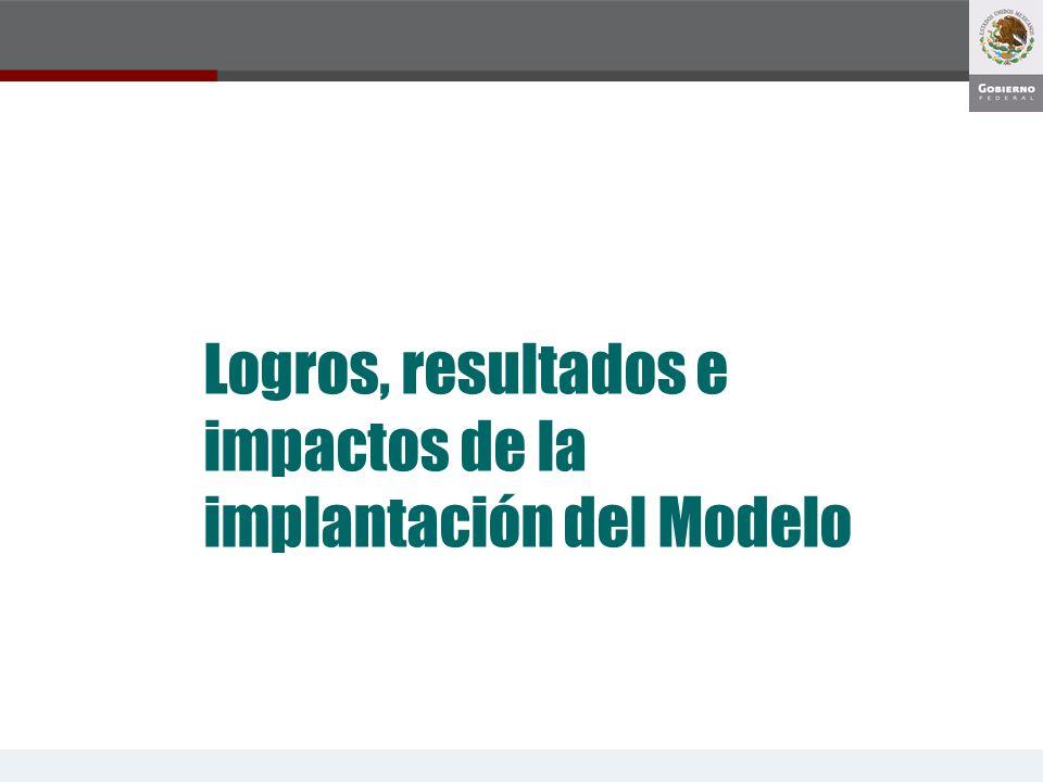 Logros, resultados e impactos de la implantación del Modelo