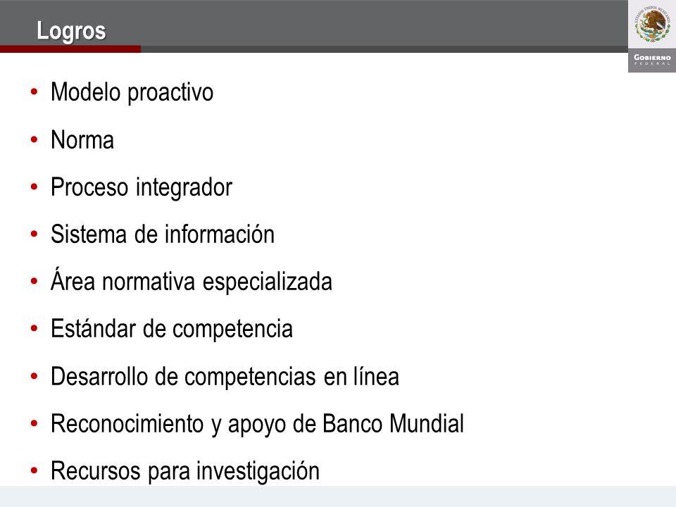 Sistema de información Área normativa especializada