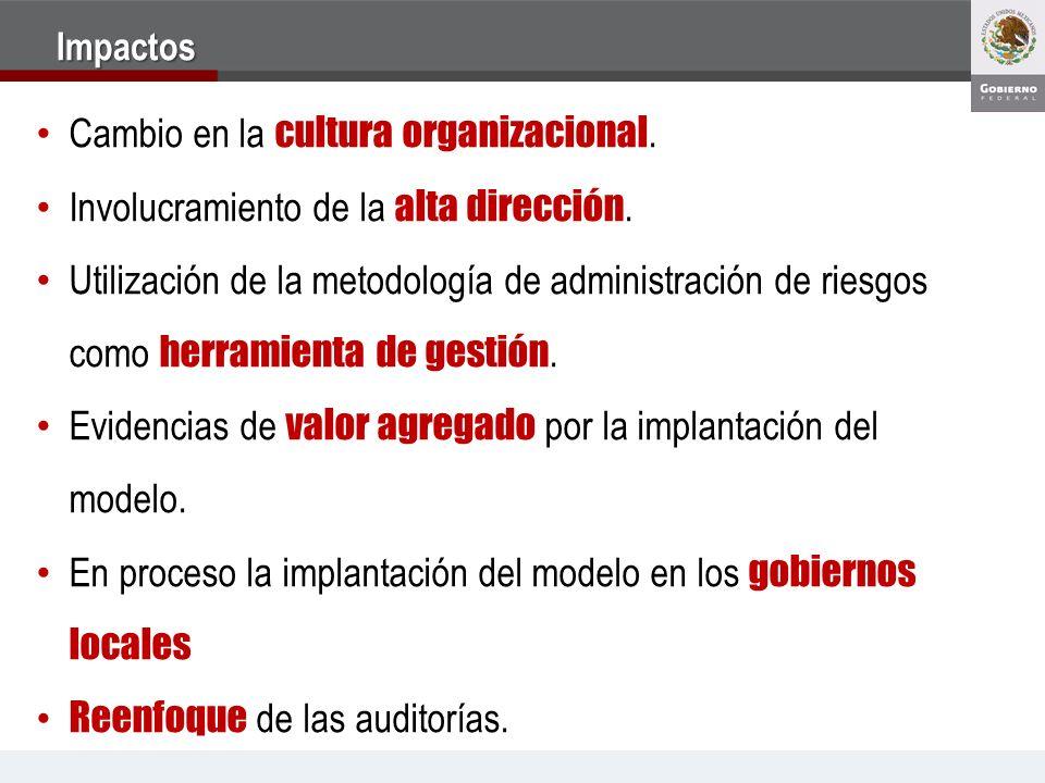 Cambio en la cultura organizacional.