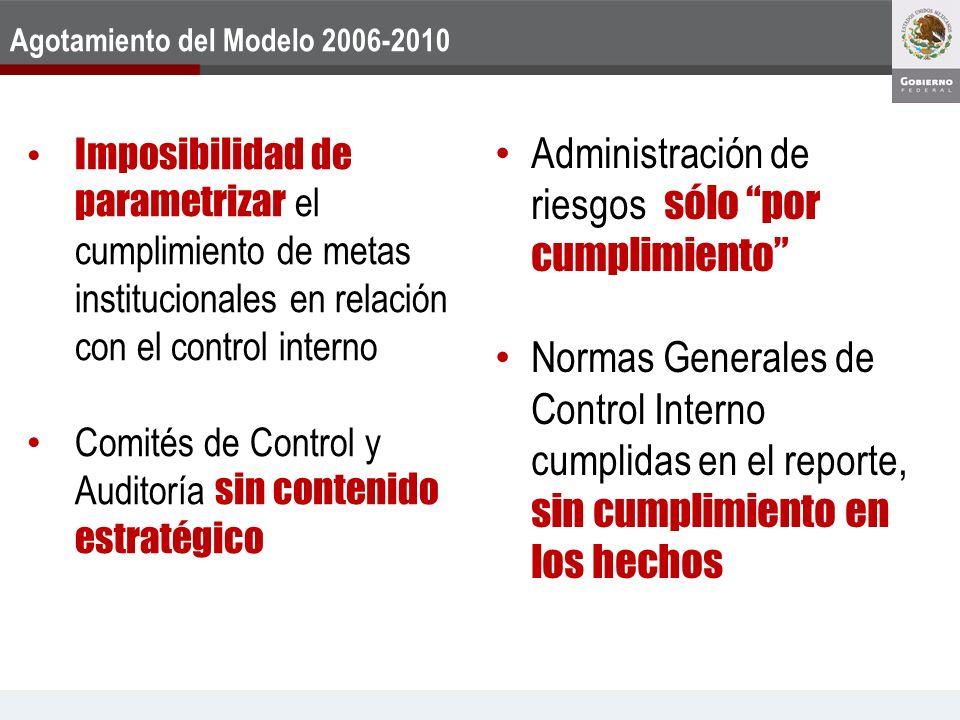Agotamiento del Modelo 2006-2010
