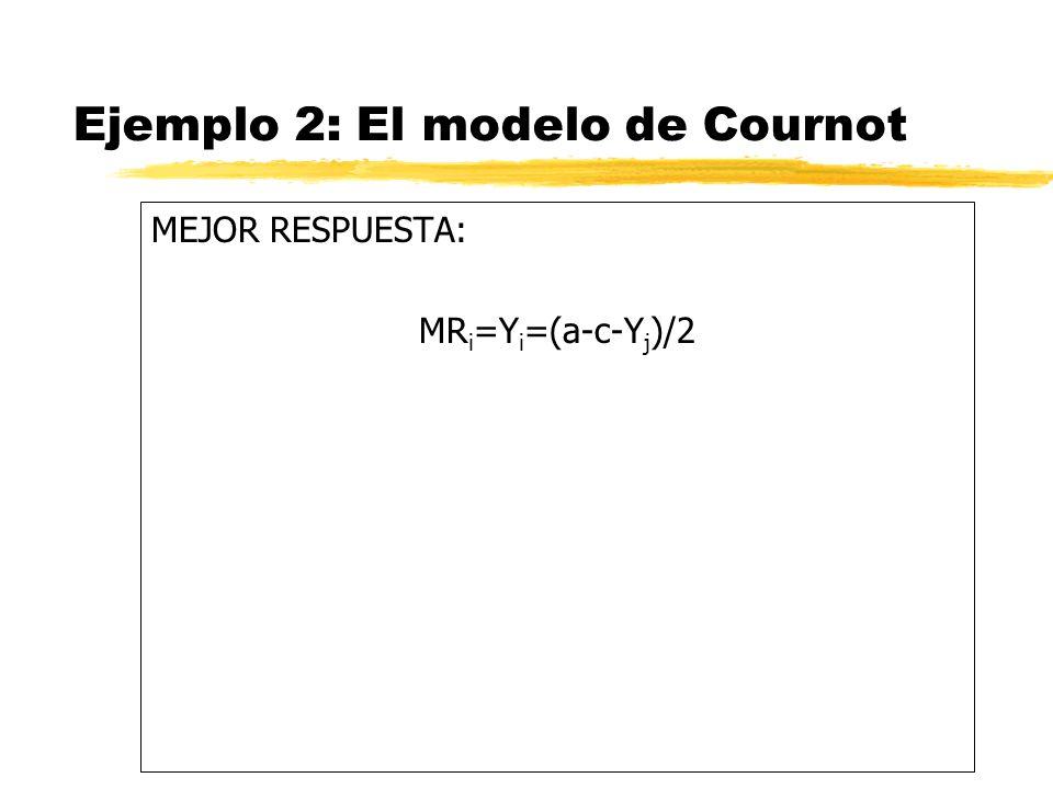 Ejemplo 2: El modelo de Cournot