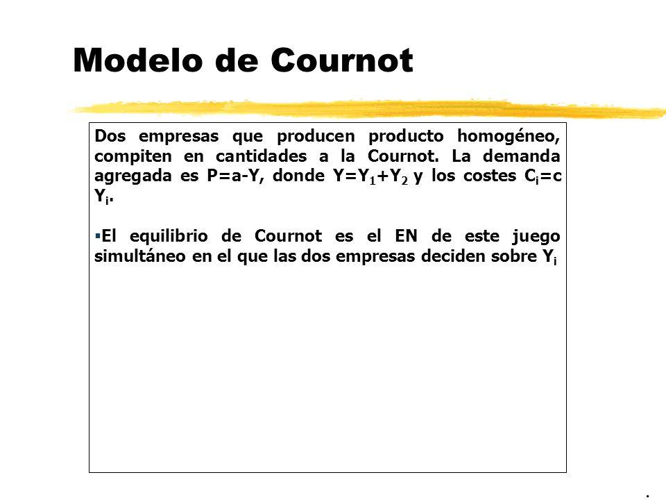 Modelo de Cournot