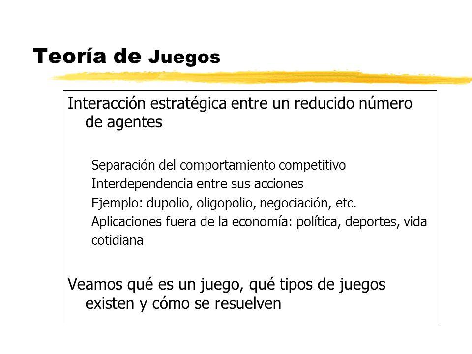 Teoría de Juegos Interacción estratégica entre un reducido número de agentes. Separación del comportamiento competitivo.