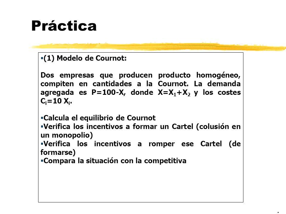 Práctica . (1) Modelo de Cournot: