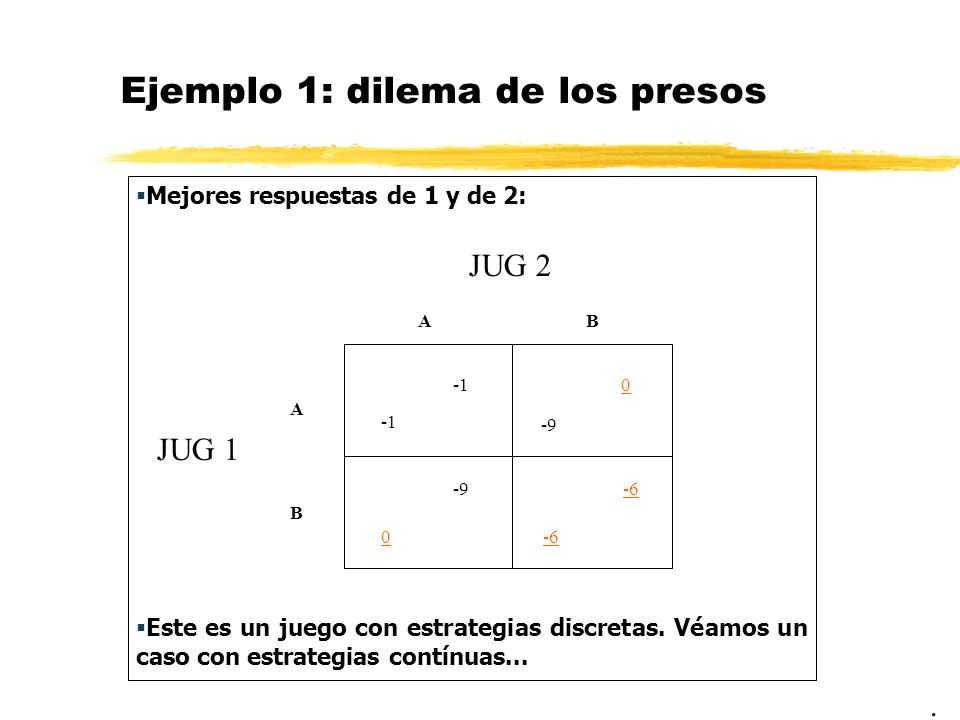 Ejemplo 1: dilema de los presos