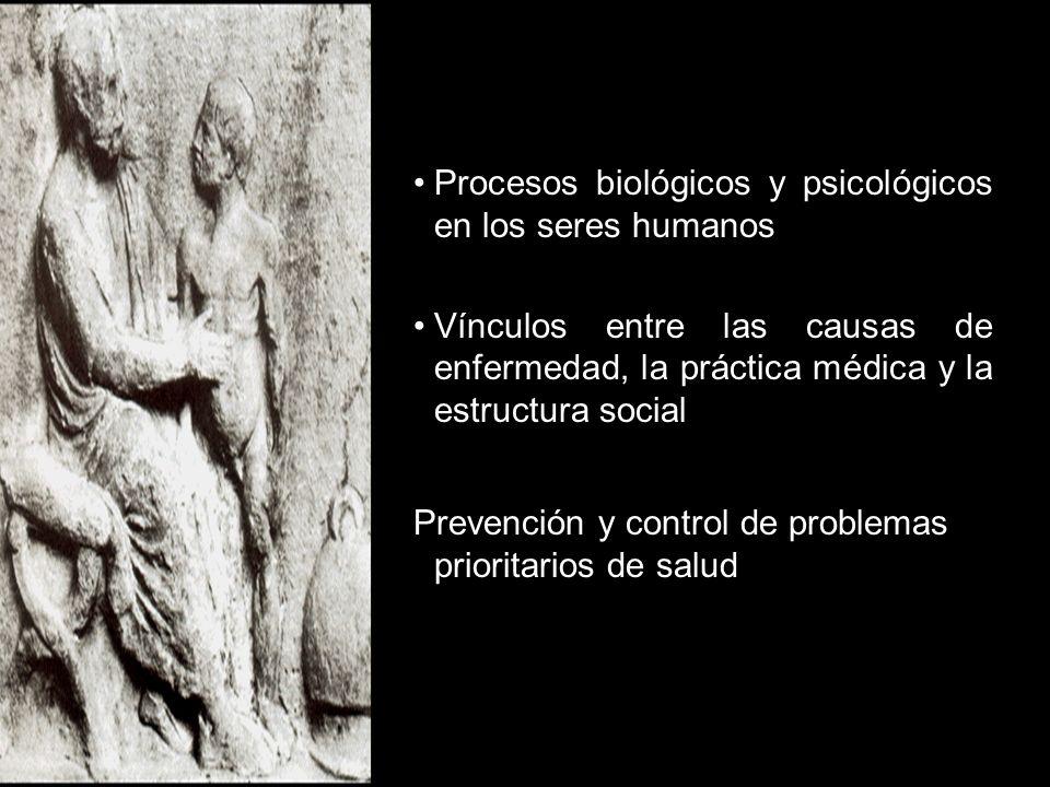 Procesos biológicos y psicológicos en los seres humanos