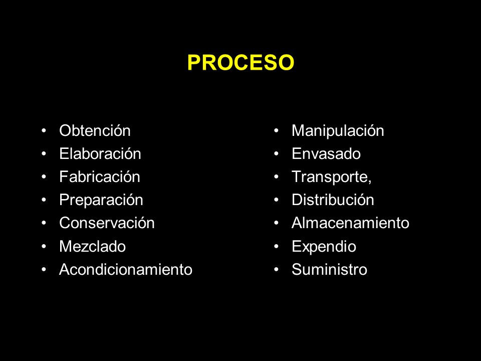 PROCESO Obtención Elaboración Fabricación Preparación Conservación