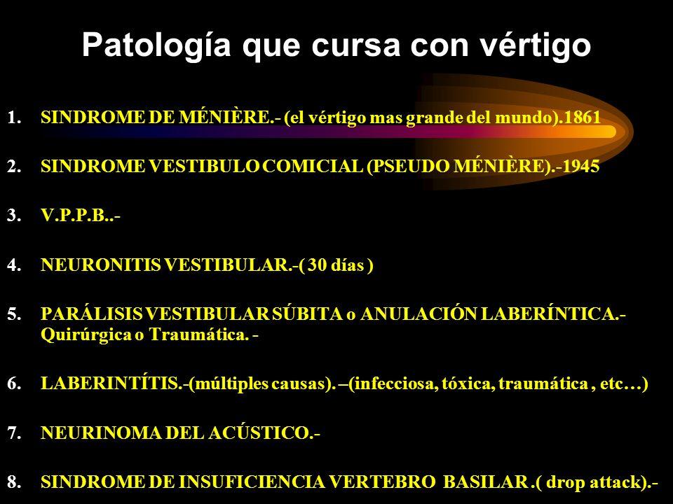 Patología que cursa con vértigo
