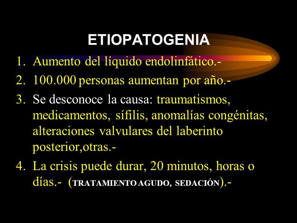 ETIOPATOGENIA Aumento del líquido endolinfático.-