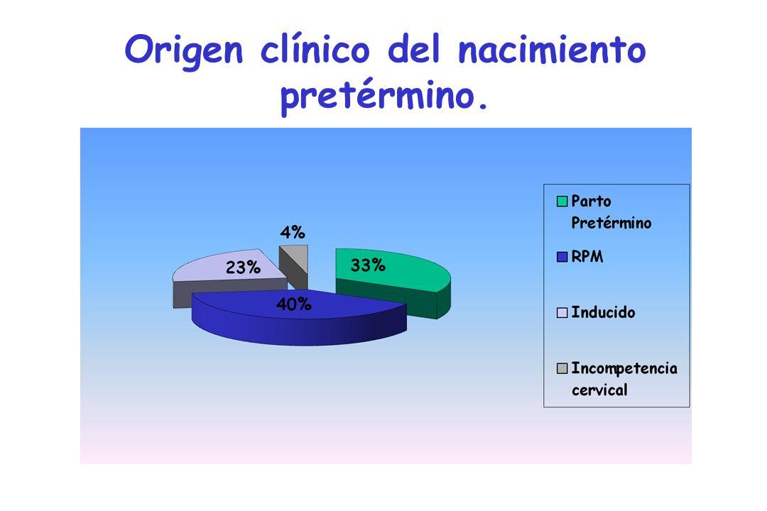 Origen clínico del nacimiento pretérmino.