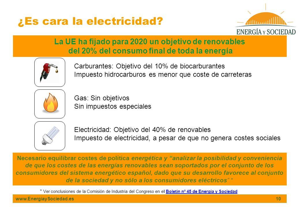 ¿Es cara la electricidad