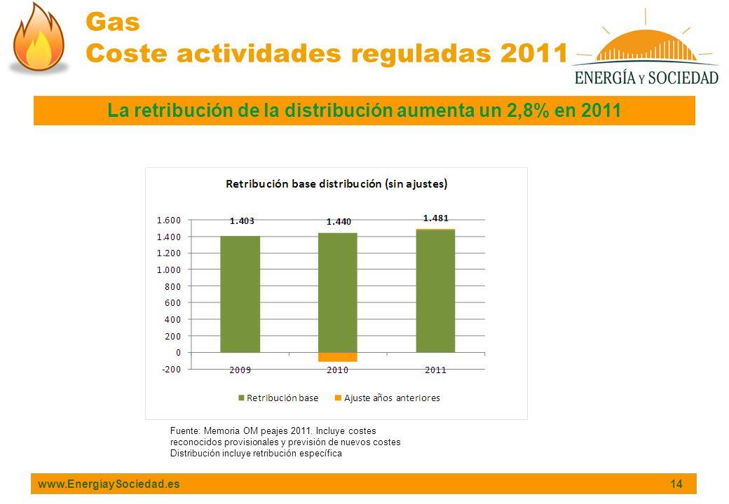 La retribución de la distribución aumenta un 2,8% en 2011