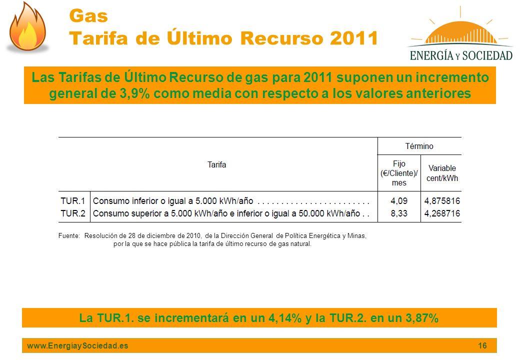 Gas Tarifa de Último Recurso 2011