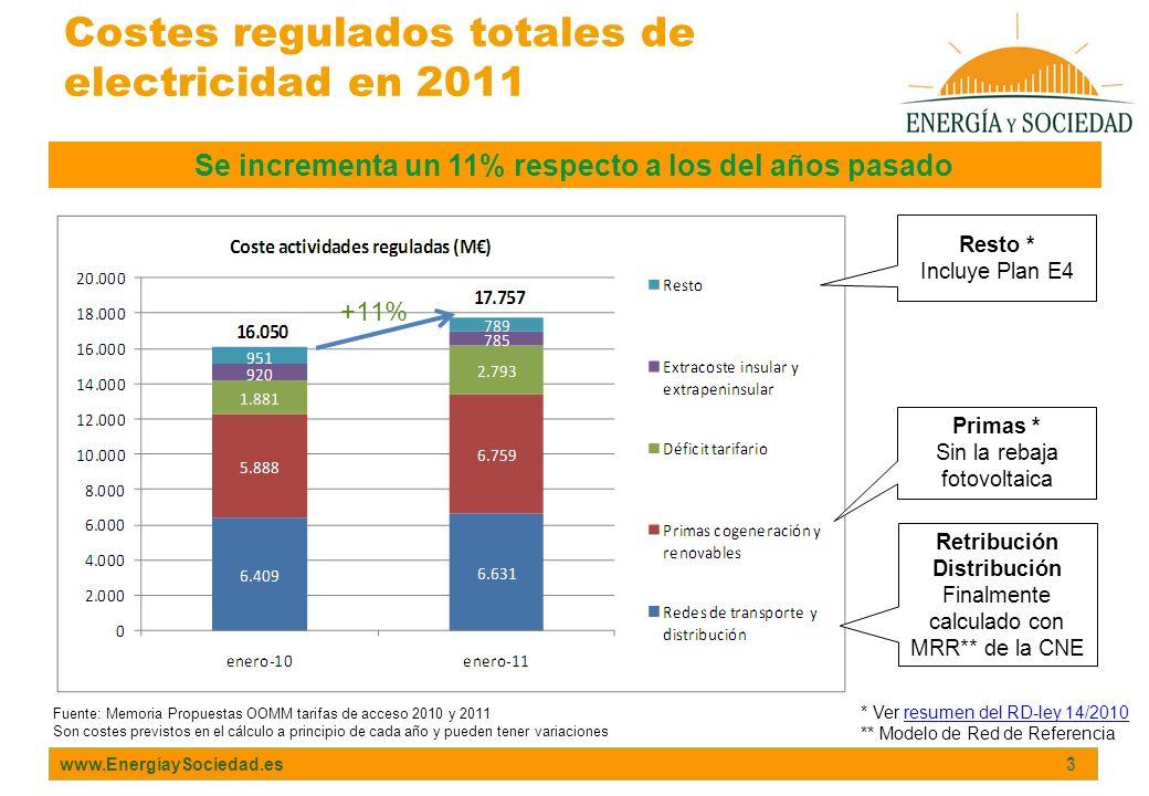 Costes regulados totales de electricidad en 2011