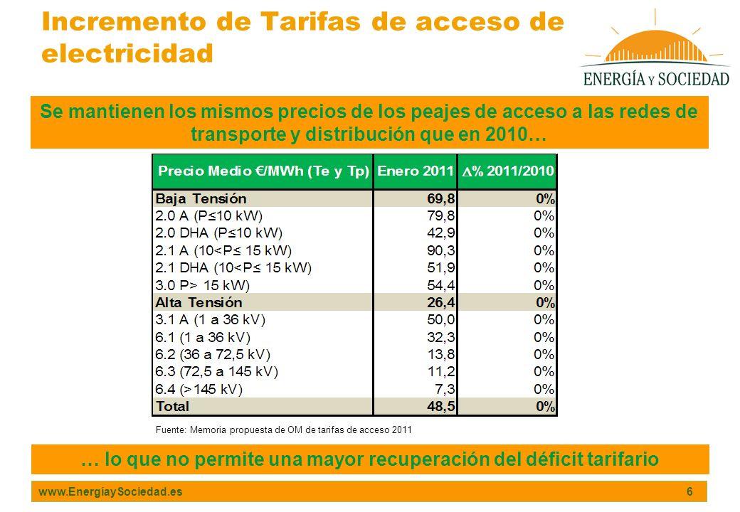 Incremento de Tarifas de acceso de electricidad