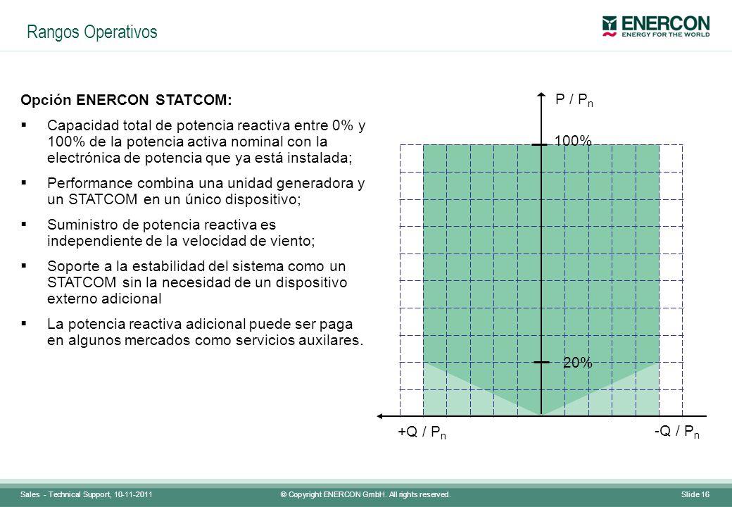 Rangos Operativos P / Pn Opción ENERCON STATCOM: