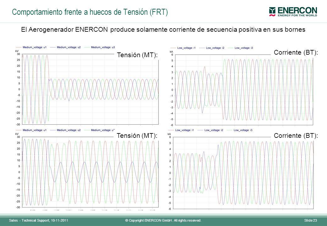 Comportamiento frente a huecos de Tensión (FRT)