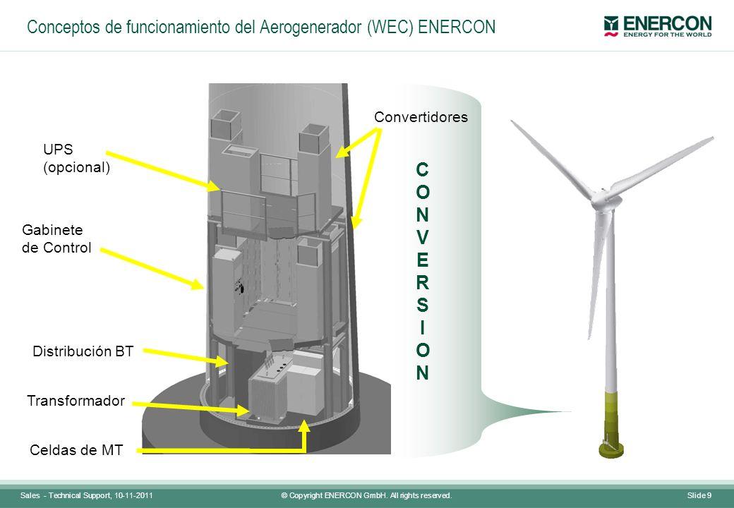 Conceptos de funcionamiento del Aerogenerador (WEC) ENERCON