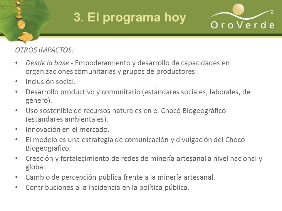3. El programa hoy OTROS IMPACTOS: