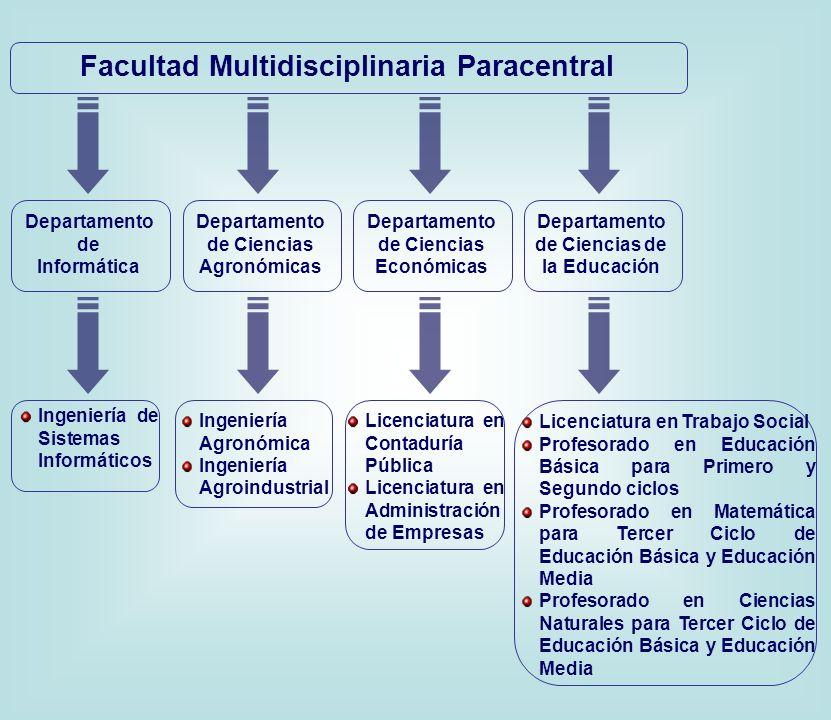 Facultad Multidisciplinaria Paracentral