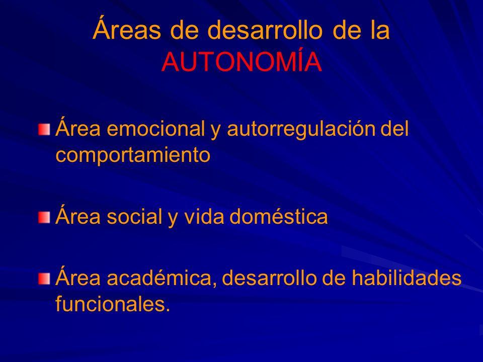 Áreas de desarrollo de la AUTONOMÍA
