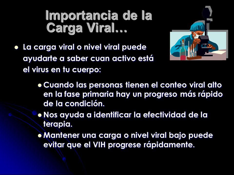 Importancia de la Carga Viral…