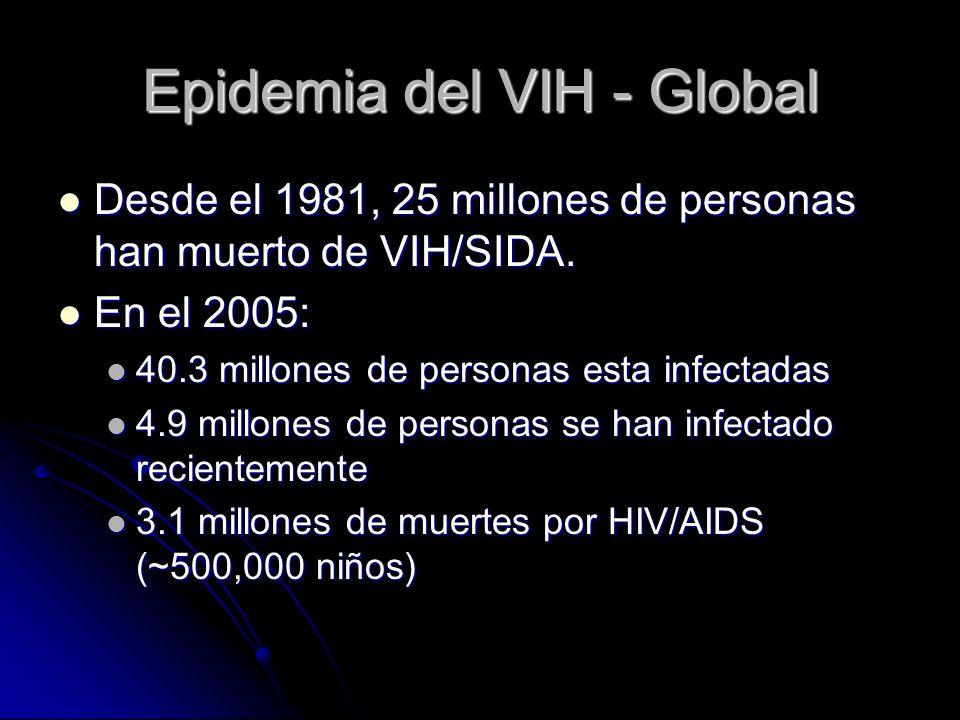 Epidemia del VIH - Global