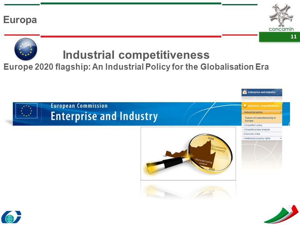 Industrial competitiveness