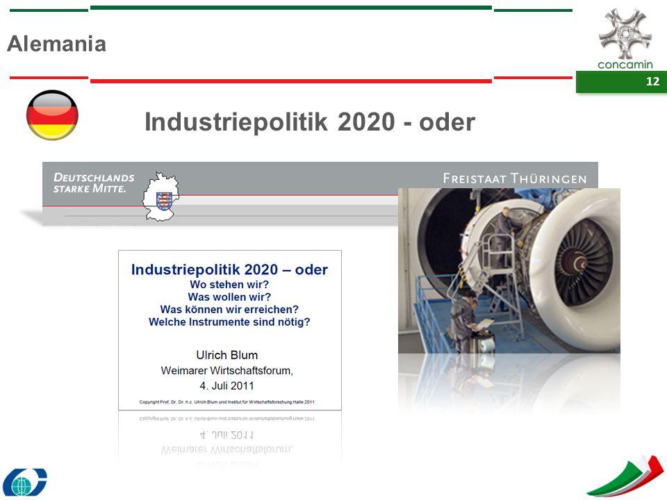 Industriepolitik 2020 - oder