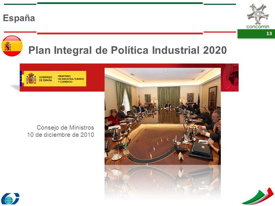 Plan Integral de Política Industrial 2020