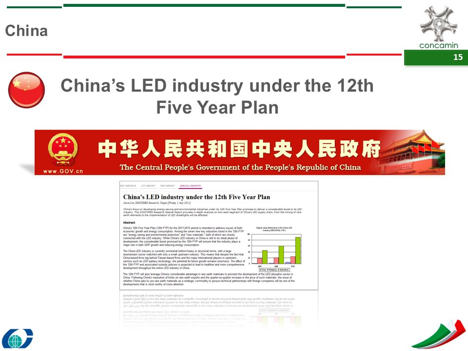 China's LED industry under the 12th Five Year Plan