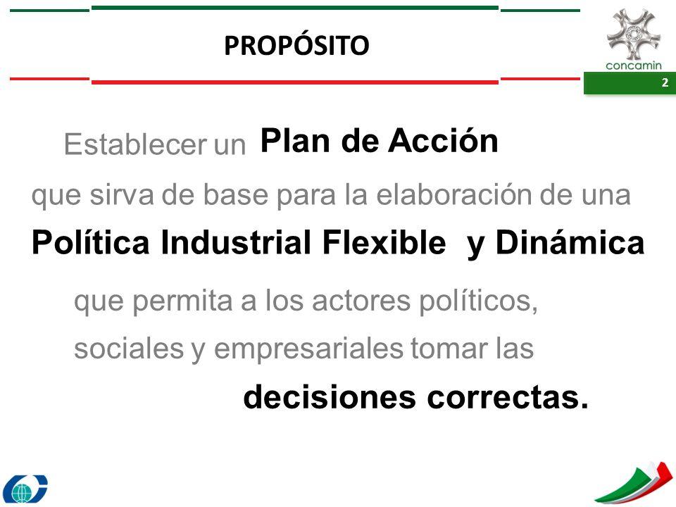 Política Industrial Flexible y Dinámica