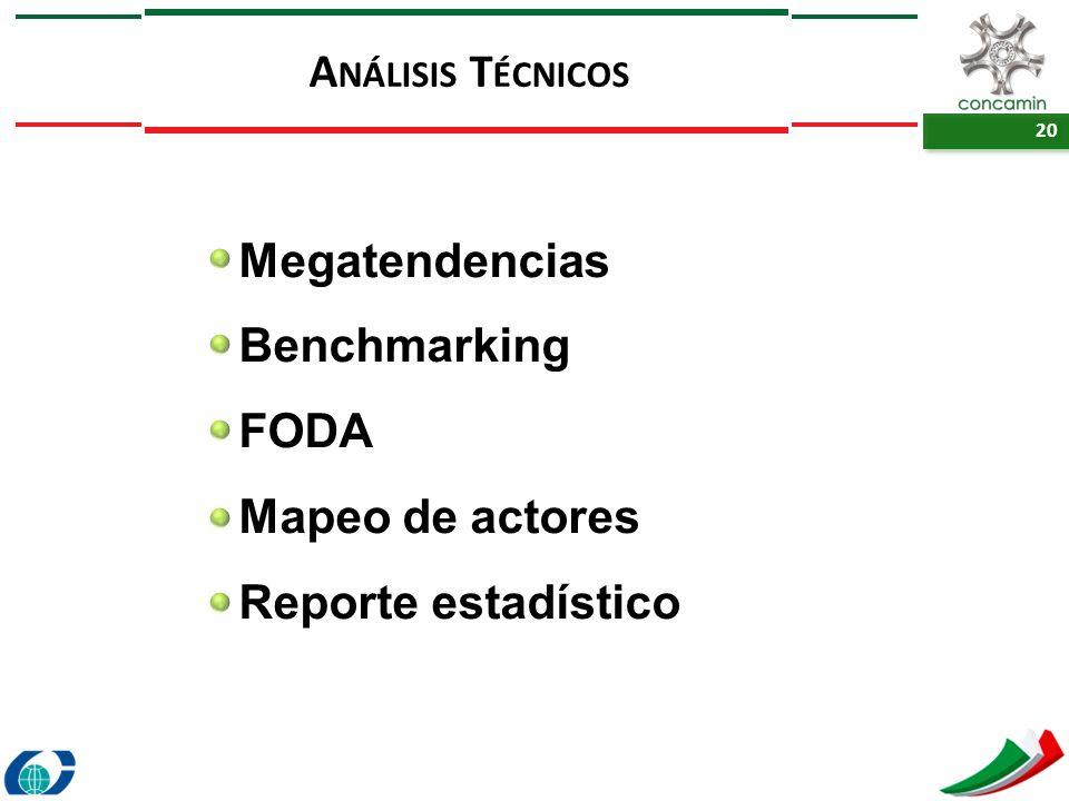 Análisis Técnicos Megatendencias Benchmarking FODA Mapeo de actores Reporte estadístico