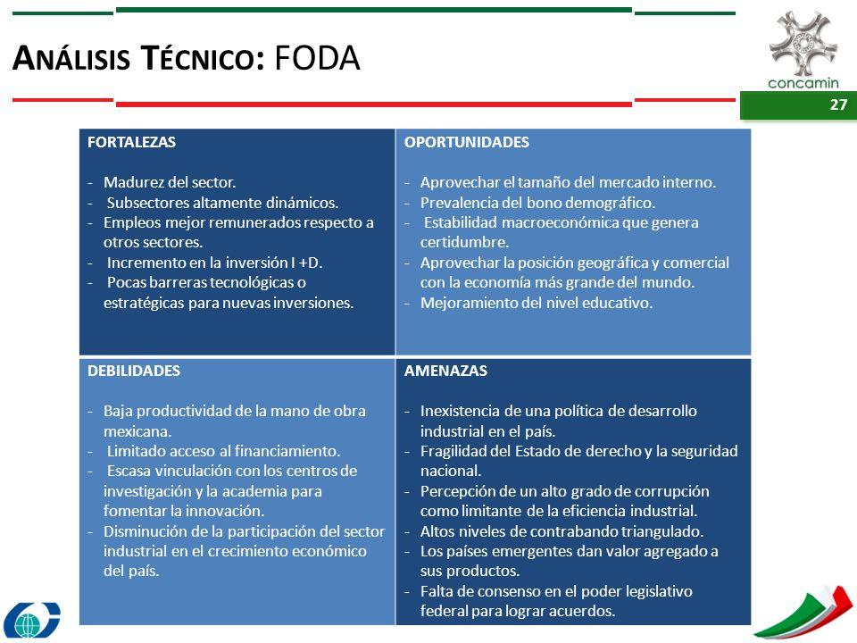 Análisis Técnico: FODA
