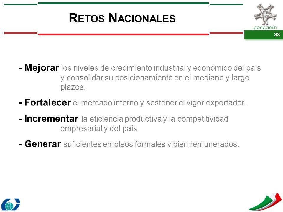 Retos Nacionales - Mejorar los niveles de crecimiento industrial y económico del país y consolidar su posicionamiento en el mediano y largo plazos.