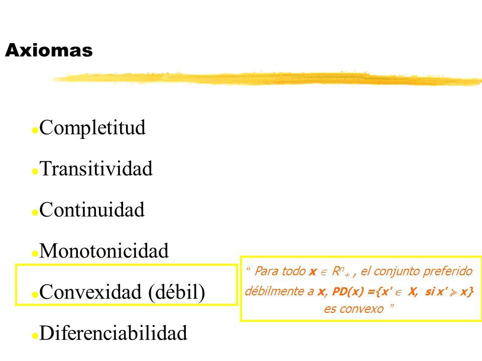 Completitud Transitividad Continuidad Monotonicidad Convexidad (débil)