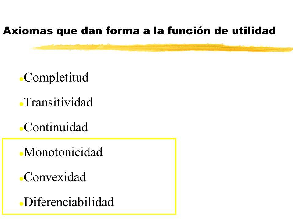 Axiomas que dan forma a la función de utilidad