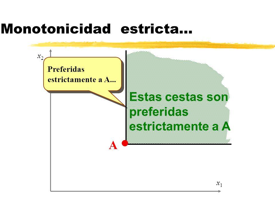 Monotonicidad estricta...